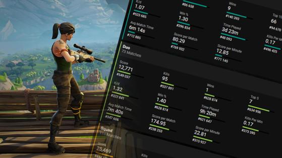Fortnite tracker for mobile