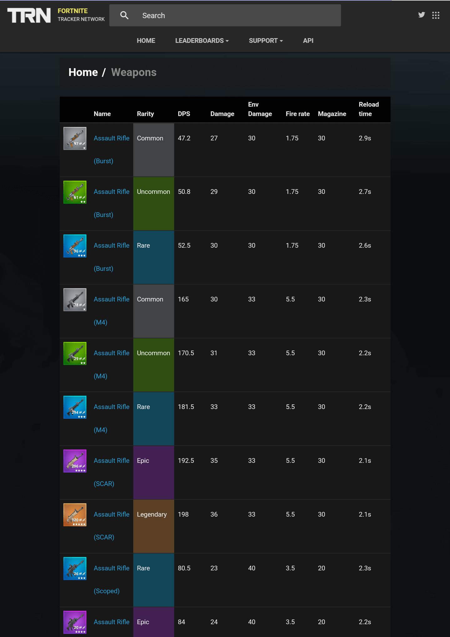 Fortnite tracker username