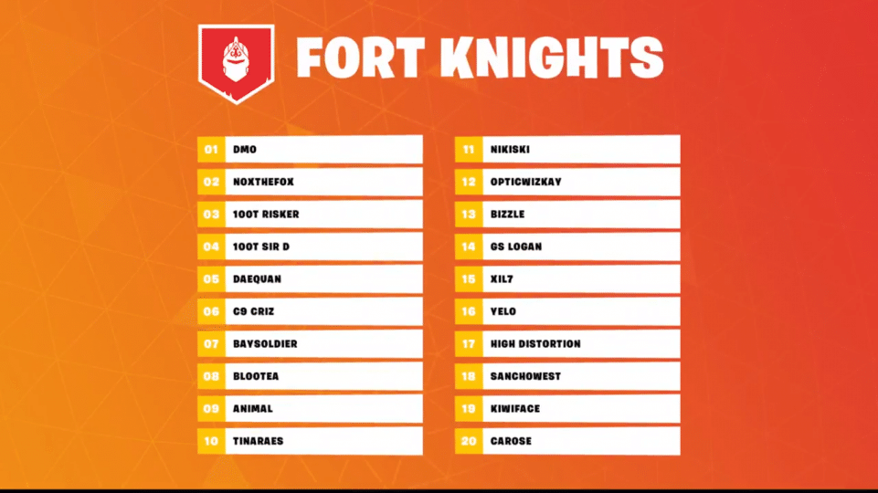 Fortnite fall skirmish all teams